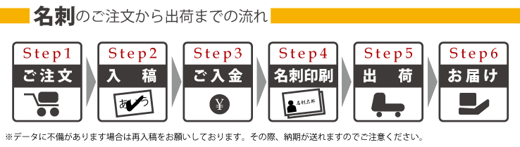 大阪の激安名刺印刷の注文フロー
